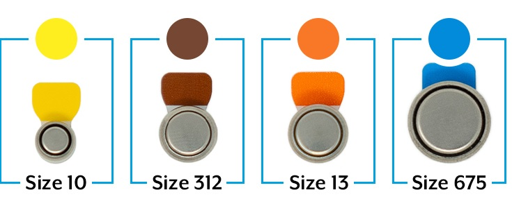 HEARING AID BATTERY SIZES